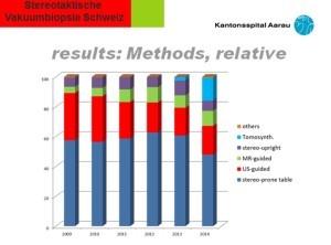MIBB-results-2014-300x222
